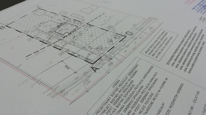 Mapa docelów projektowych – cena iczas oczekiwania